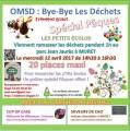 agenda.Toulouse-annuaire - Bye-bye Les Déchets Spécial Pâques